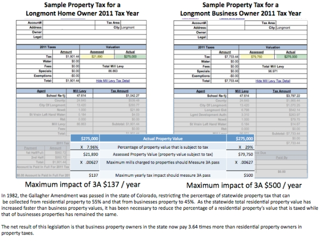 Business_Homeowner Comparison.001